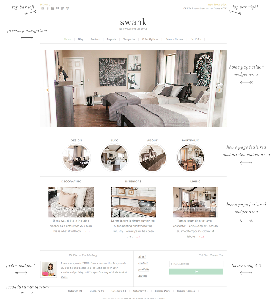 Swank Theme Visual Guide 1